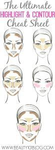 Crazy for Contour (via Bloglovin.com )