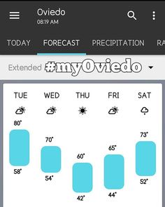 Cold front arrives Thursday morning! Oviedo Florida, Cold Front, Thursday Morning, Instagram