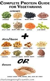 For our frequent vegetarian nights - Complete protein guide for vegetarians. Beans and grain are so cheap too and the nugget loves them! Proteine Vegan, Vegan Life, Healthy Life, Healthy Eating, Vegan Foods, Healthy Choices, Pancakes Protein, Protein Snacks, Plant Based Protein