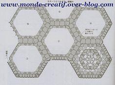 Plaids au crochet - Le blog de monde-creatif