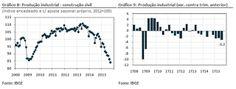 Economia em 1 Minuto - Sanderlei: FGV: confiança do consumidor avançou novamente em março, impulsionada pelas expectativas