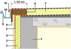 Résoudre les nœuds constructifs dans le cas d'une isolation par l'extérieur.  LEGENDE: Isolation du mur par l'extérieur : placer les panneaux isolants (2) sur le mur de façade existant (1), le profilé d'interruption (5) fixé à la maçonnerie, l'armature et la couche d'enrobage (3) et enfin l'enduit de finition (4).  Poser des pièces de bois (6) là où doivent venir les crochets de la gouttière. Elles sont placées de manière à ce que la planche de rive posée ultérieurement fasse casse-goutte…