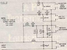IMF Electronics and later TDL & Fried Transmission Lines loudspeakers website. Speaker Amplifier, Hifi Speakers, Built In Speakers, Speaker Building, Audio Crossover, Cambridge Audio, Speaker Plans, Transmission Line, Speaker Design