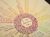 Harvest Moon by Hand: Creative Every Day - Gratitude Mandala - Day 1