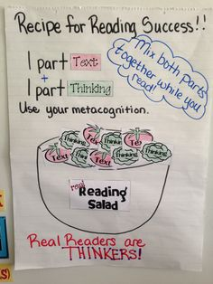 Metacognition reading salad