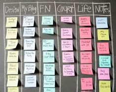 Sticky Note Reminder Board {Command Center Project}