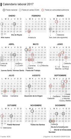 Casi tan esperado como el agua de mayo o la Lotería de Navidad, el calendario laboral para el próximo año ya ha llegado. El Gobierno lo ha publicado este sábado en el Boletín Ofici