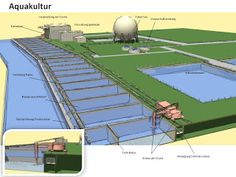 retro futurismus: Aquakultur-aquaculture-水产养殖-аквакультура