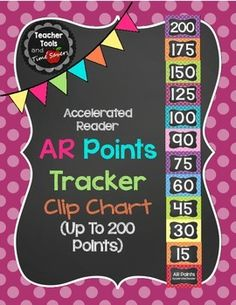 Accelerated Reader (AR) Points Club Clip Chart - Polka Dot