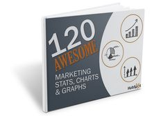 120 awesome marketing statistics charts and graphs from Hubspot:  - inbound vs outbound marketing  - SEO  - email marketing  - social media  - blogging  - facebook  - twitter  - mobile.