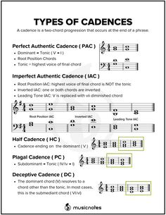 Phrases and Cadences Phrases and cadences tend to be a more confusing subject for beginning music theory students. This guide will aid in providing some definitions and instruction. theory Essential Music Theory Guides (With Free Printables! Music Theory Piano, Music Theory Lessons, Piano Sheet Music, Piano Lessons, Piano Jazz, Guitar Lessons, Guitar Chords For Songs, Music Chords, Music Guitar