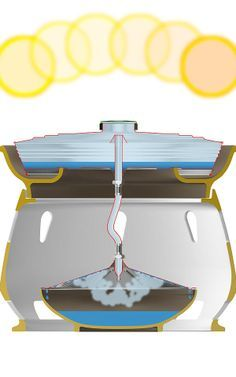 Solar agua Water A Simple Solar Oven Makes Salt Water Drinkable Salt And Water, Fresh Water, Solar Still, Solar Oven, Solar Water, Survival Skills, Survival Hacks, Survival Prepping, Innovation Design