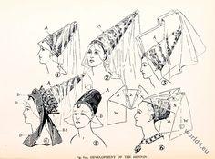 The Hennin. 15th century headdress. Medieval fashion.