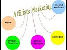Learn how to change and create wealth and residual income with affiliate marketing. This type of marketing is done online, from the privacy of your own home and with little or no stress to you. Business Marketing, Internet Marketing, Online Marketing, Digital Marketing, Home Based Business, Online Business, How To Become Successful, Relationship Marketing, Online Income