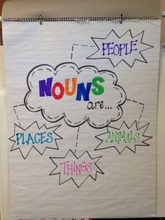 Simple In Second- Nouns anchor chart