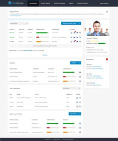 Clean Dashboard - Great use of color and white space. Lots of information, however it is not visually distracting or overwhelming.  It is slightly underwhelming as well.. IMO.