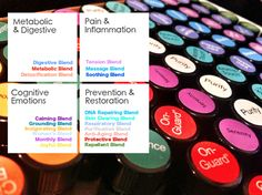 What the colors mean...   Visit www.mydoterra.com/blancatorres  Questions??? Email me lovemydoterraoils1@gmail.com