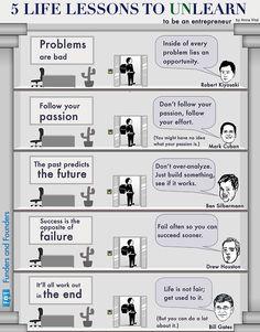 """1. Los problemas son malos. """"Dentro de cada problema hay una oportunidad"""", Robert Kiyosaki. 2. Sigue tu pasión. """"No sigas tu pasión, sigue tus esfuerzos"""", Mark Cuban. 3. El pasado predice el futuro. """"No sobre analices. Solo construye algo, y mira si funciona"""", Ben Silbermann. 4. El éxito es lo contrario del fracaso. """"El fracaso sucede frecuentemente, por lo que puedes tener éxito pronto"""", Drew Houston. 5. Todo saldrá bien al final. """"La vida no es justa, debes acostumbrarte a ello"""", Bill…"""