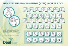 Sign Language Colors, Learn To Sign, Korean Language, Math Activities, New Zealand, Have Fun, Education, Signs, Learning