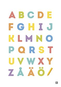 Suomalaiset aakkoset juliste | Finnish alphabets poster