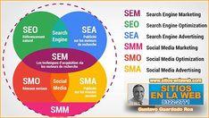 ¿El SEM incluye la SEO? Leer más acá --> https://goo.gl/ebquHn - #SEOCostaRica - #PosicionamientoWeb - #MarketingDigitalCostaRica -