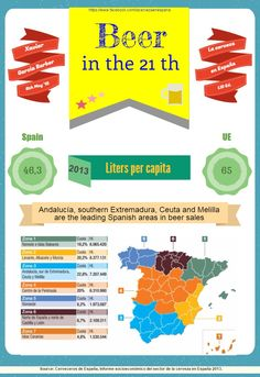Beer Spanish consumption by territories in 2013 Beer Sales, Home Brewing Beer, Things To Know, Craft Beer, Spanish, Alcohol, Make It Yourself, Editor, Infographics