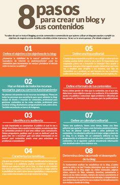 8 Pasos para crear un blog y sus contenidos