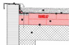 Detail 400d2: Parapet for EIFS