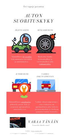 Säännöllinen öljynvaihto lisää moottorin käyttöikää ja suorituskykyä. Säännöllinen autohuolto pidentää auton ikää ja varmistaa optimaalisen suorituskyvyn. AUTOHUOLTO RENGASHUOLTO Renkaiden huolto kesärenkaillese ja talvirenkaillesi Ikat, Vans, Movies, 2016 Movies, Films, Film Books, Van, Film Movie, Movie