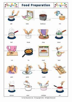 Billedresultat for food flashcards English Time, English Verbs, Learn English Grammar, English Fun, English Language Learning, English Study, English Vocabulary, Teaching English, English Resources