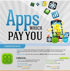 Apps That Pay You  #Various #Trusper #Tip