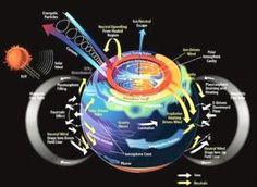 Aumento de terremotos, sons estranhos e crateras gigantes. O que está acontecendo com a Terra?