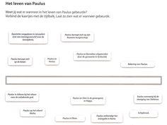 uit het leven van paulus blz42