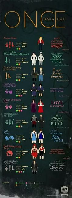 """""""Once Upon A Time"""" by Felipe Rosas! This is A really great OUAT strength measure Best Tv Shows, Best Shows Ever, Favorite Tv Shows, Movies And Tv Shows, Film Frozen, Film Disney, Killian Jones, Fandoms, Captain Swan"""