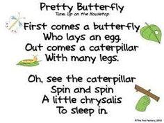 Image result for spring poetry preschool