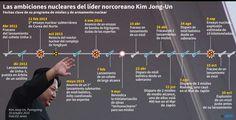 Corea del Norte exige a Donald Trump que la reconozca como potencia nuclear
