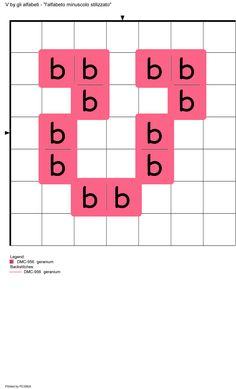 alfabeto minuscolo stilizzato: V