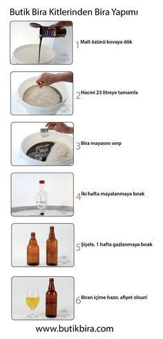 Bira nasıl yapılır? Evde bira yapmanın en kolay yolu bira kiti kullanmaktır. Bira yapmak için ihtiyacınız olan malzeme ve bilgiyi Butik Bira'da bulabilirsiniz.
