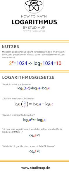 The logarithm simply explains what it is there for and all logarithmic laws. Learning math made easy for high school, school and university. Learn math in high school and junior high school. Math Cheat Sheet, Cheat Sheets, Math Made Easy, Math Tutor, Gymnasium, Math Help, Learn German, Study Motivation, High School