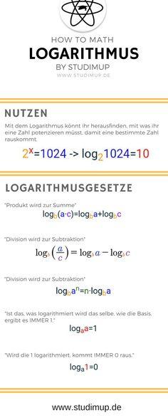 Der Logarithmus einfach erklärt, wofür er da ist und alle Logarithmusgesetze. Mathe lernen leicht gemacht, für Abi, Schule und Studium. Mathematik lernen im Gymnasium und der Realschule.