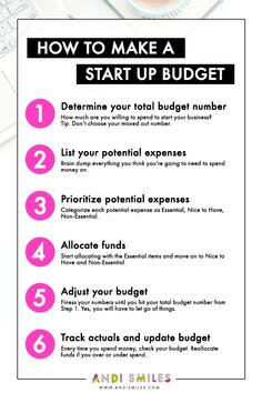 How to Make a Startup Budget for Your New Business - Finance tips, saving money, budgeting planner Making A Business Plan, Small Business Start Up, Starting A Business, Business Plan Template, Small Business Bookkeeping, Small Business Marketing, Startup Business Plan, Business Accounting, Finance Business