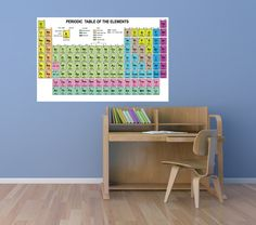 Periodic Table of Elements Vinyl Wall Decal 34x22 Educational Home Decor