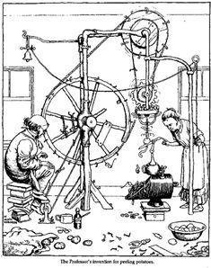 Heath Robinson- a machine for peeling potatoes!!
