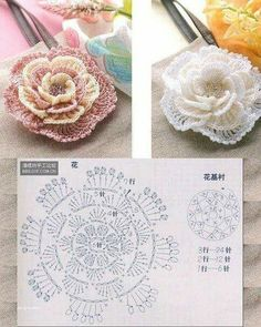 Collection of Crochet Rose Flowers Free Patterns: Easy Crochet Rose, Single Stripe Rose, Layered Rose, Interlocking Ring Rose, Puffy or Popcorn Rose via Crochet Patterns Vintage 'DanEmy-Dolls' is a family studio of knitted wonders Crochet Puff Flower, Crochet Flower Tutorial, Crochet Diy, Crochet Motifs, Crochet Flower Patterns, Crochet Diagram, Crochet Chart, Irish Crochet, Crochet Doilies