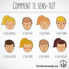 How do you feel? in French - Comment te sens-tu? Basic French Words, French Phrases, How To Speak French, French Verbs, French Adjectives, French Expressions, French Language Lessons, French Language Learning, French Lessons