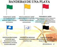 Significado de las banderas en la playa