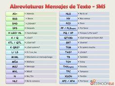 ABREVIATURAS: Abreviaturas Mensajes de texto en Español.