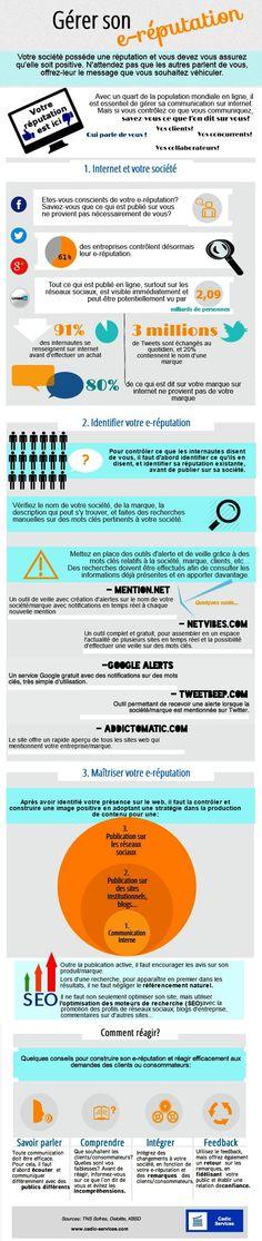Gerer son e-reputation infographie