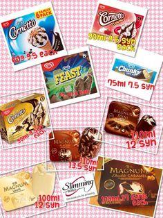 Ice cream syns