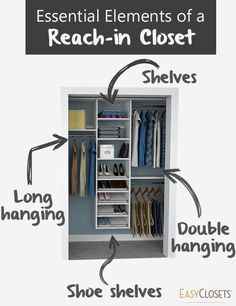 Want to make the most out of your reach-in closet space? Don't forget these essential design elements! Maximize Closet Space, Reach In Closet, Master Closet, Closet Bedroom, Master Bedroom, Small Closet Organization, Closet Shelves, Interior Design Courses, Simple Closet